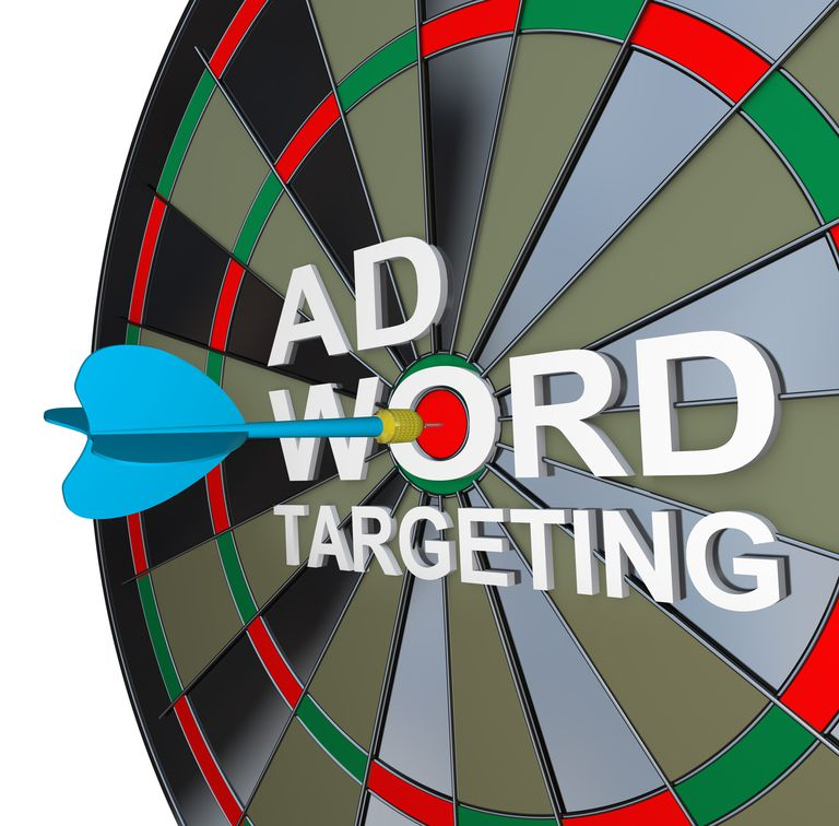 Google Adwords for Real Estate