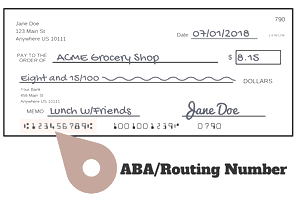 A sample check with the ABA/routing number highlighted