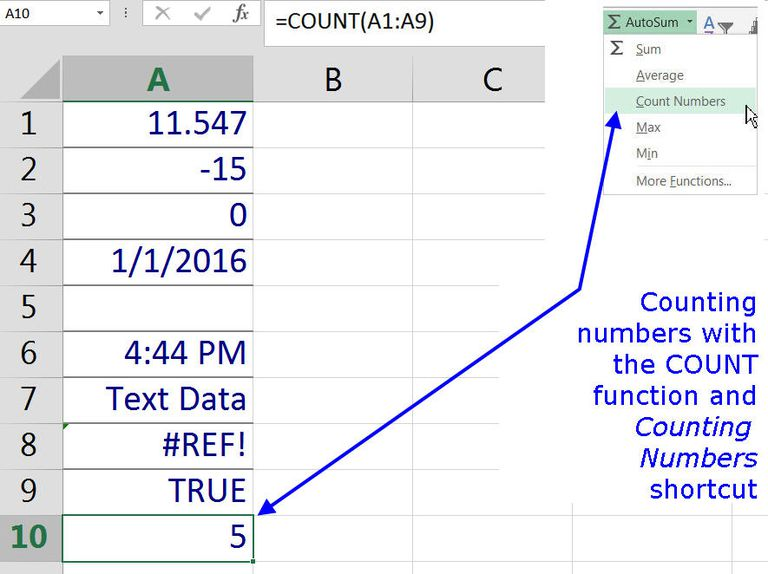 Count Numbers in Excel with the COUNT Function and Counting Numbers Shortcut