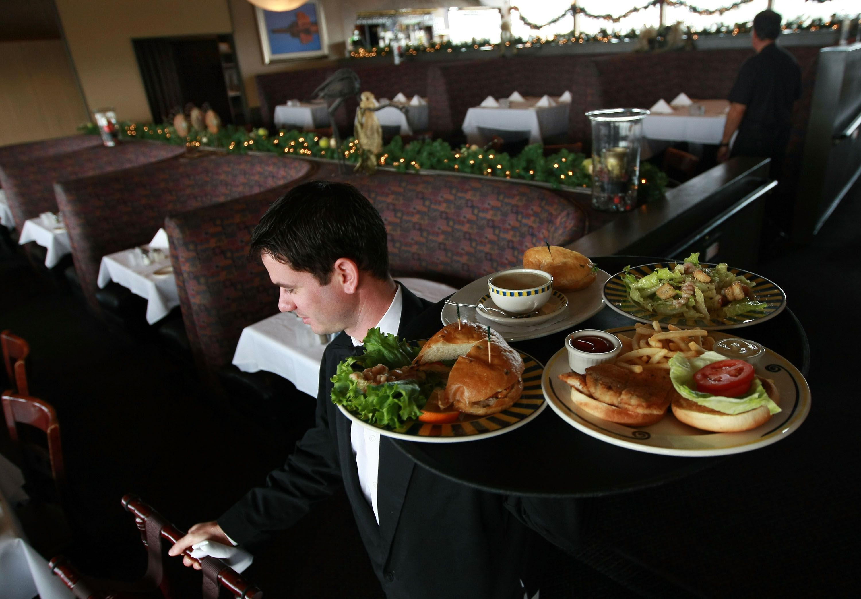 How to open a new restaurant basic checklist for Restaurants open on easter near me