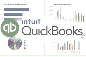QuickBooks Budgets & Forecasts Reports