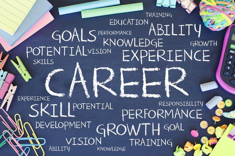 skills and career word cloud - Best Skills For Resume