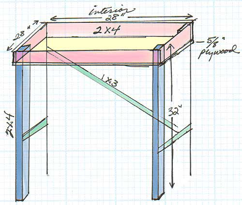 A diagram plan for building your own wedging table.