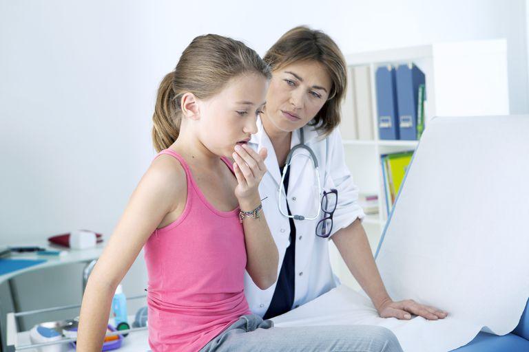 Classificação da Asma