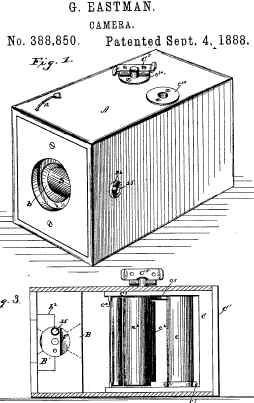 George Eastman Invents the Kodak Camera