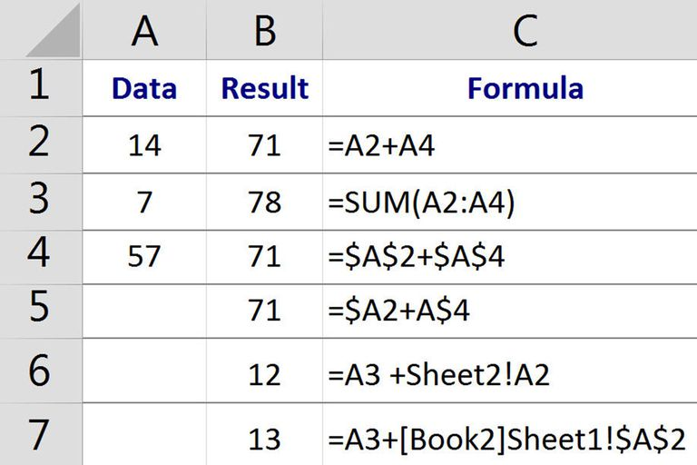 cell reference excel