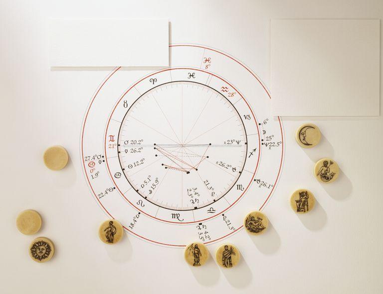 Una carta astrológica rodeado de discos de marfil que muestran signos del zodíaco, pluma, lápiz y regla
