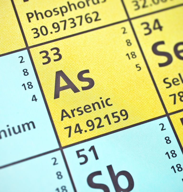 Use the periodic table to get atomic masses of elements to solve a molar mass problem.