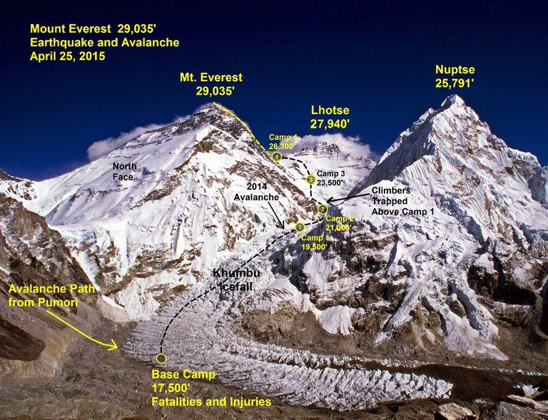 Everest_Avi2015_PhButchAdams_Getty45.jpg