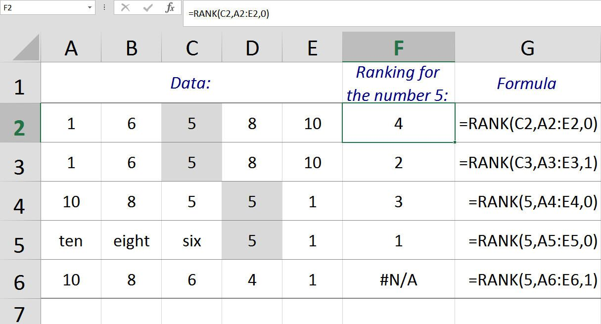 how to order excel by number