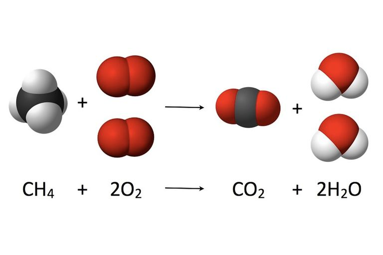 During Complete Combustion Natural Gas Combines With Oxygen To Produce