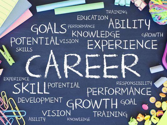 Skills and career word cloud