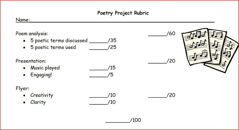 What is a rubric ccuart Image collections