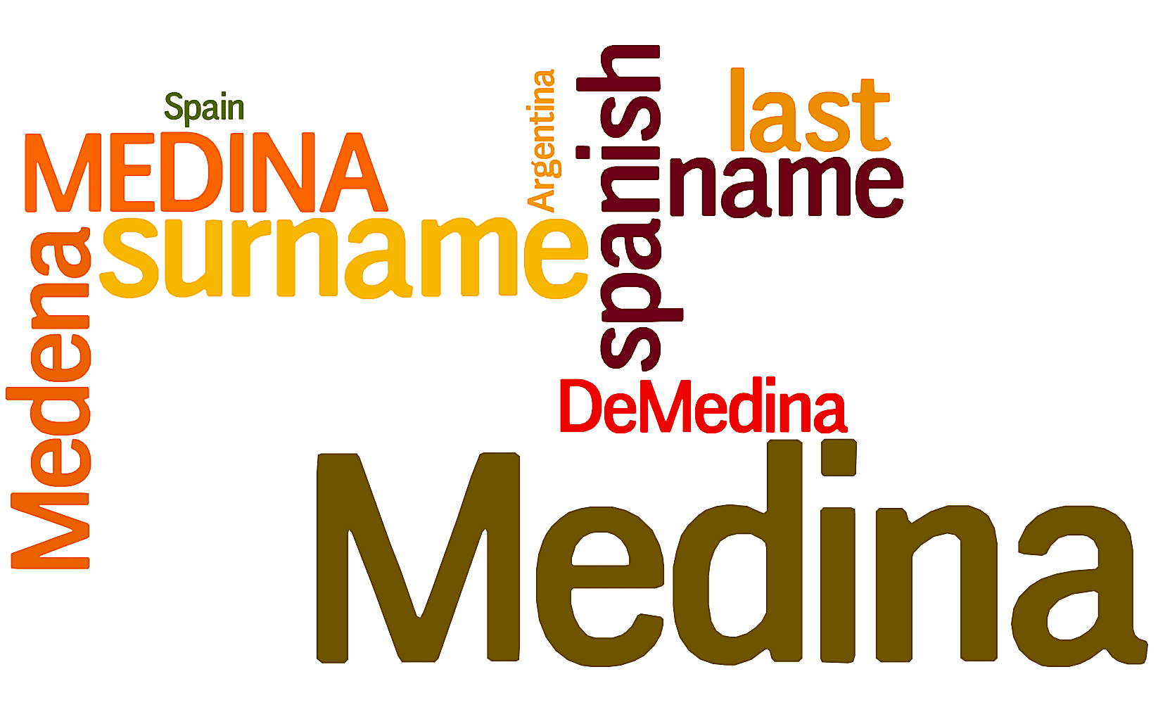 Ethnic background of last names - What Is The Origin Of The Last Name Medina