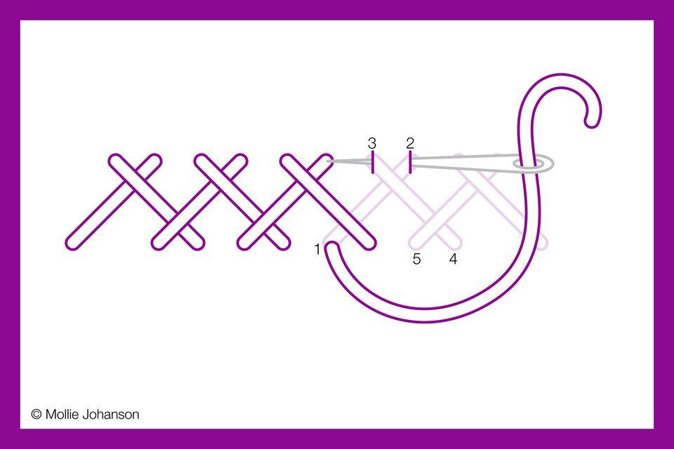 Herringbone Stitch Diagram