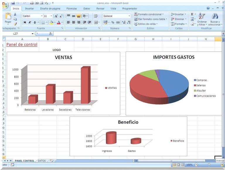 Dashboard Panel de control en Excel gratis