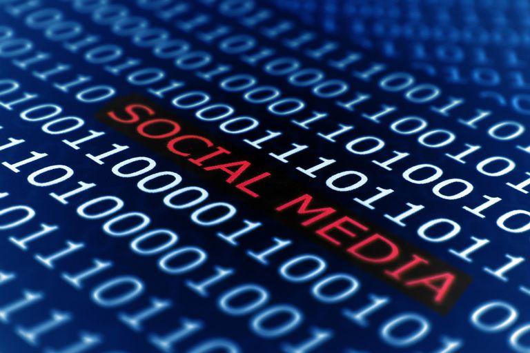 Social Media Marketing on Twitter for Businesses