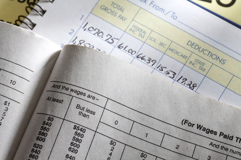 Snap shot of a payroll ledger and a federal withholding tax table.