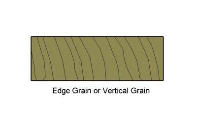 Edge Grain Board