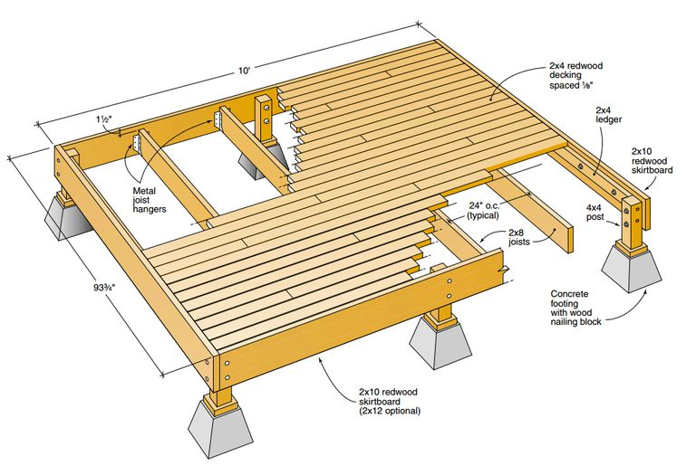 Deck Framing Diagram : Get free do it yourself deck plans