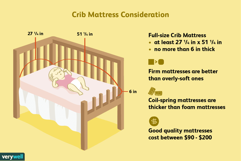Bed Mattress With Crib