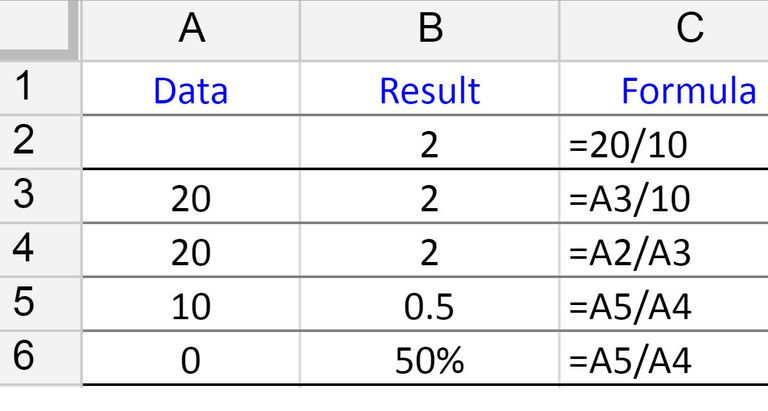 How to Divide in Google Spreadsheets using a Formula