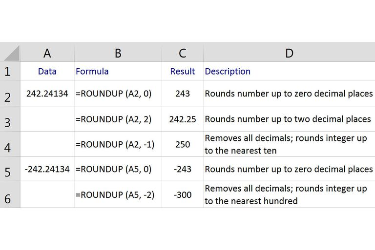 Excel Round Numbers