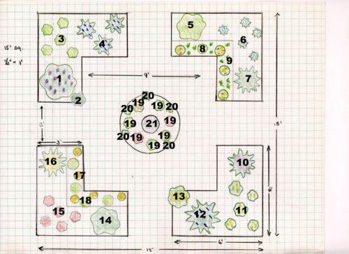 designing an herb garden - Garden Design Layout Plans