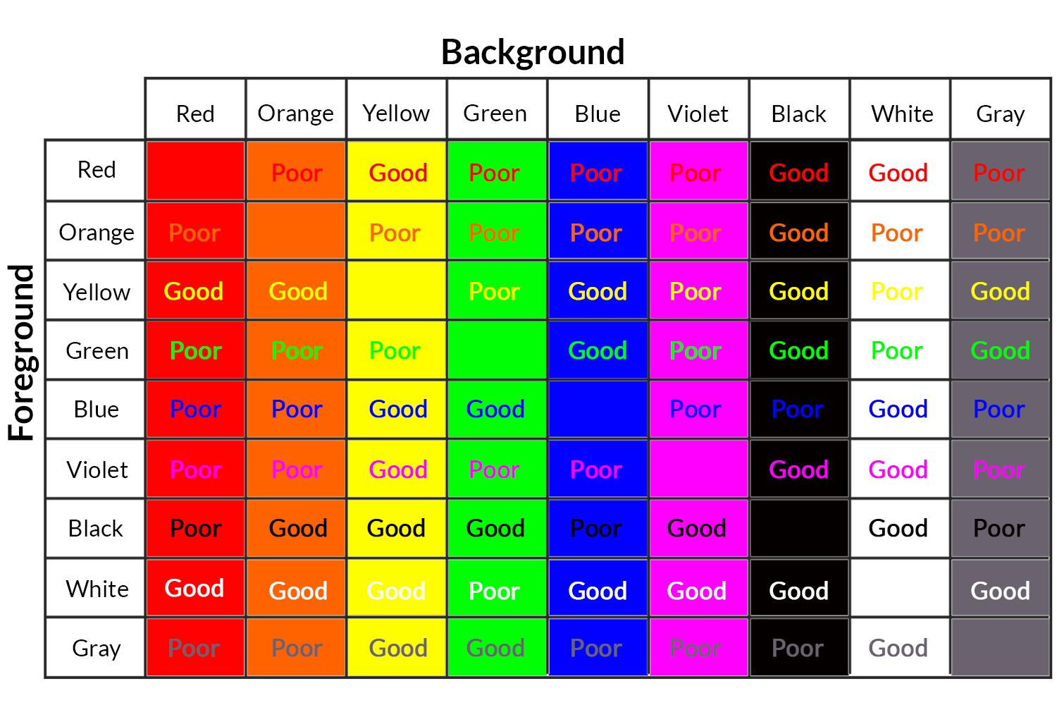 Choosing Colors For Web Design