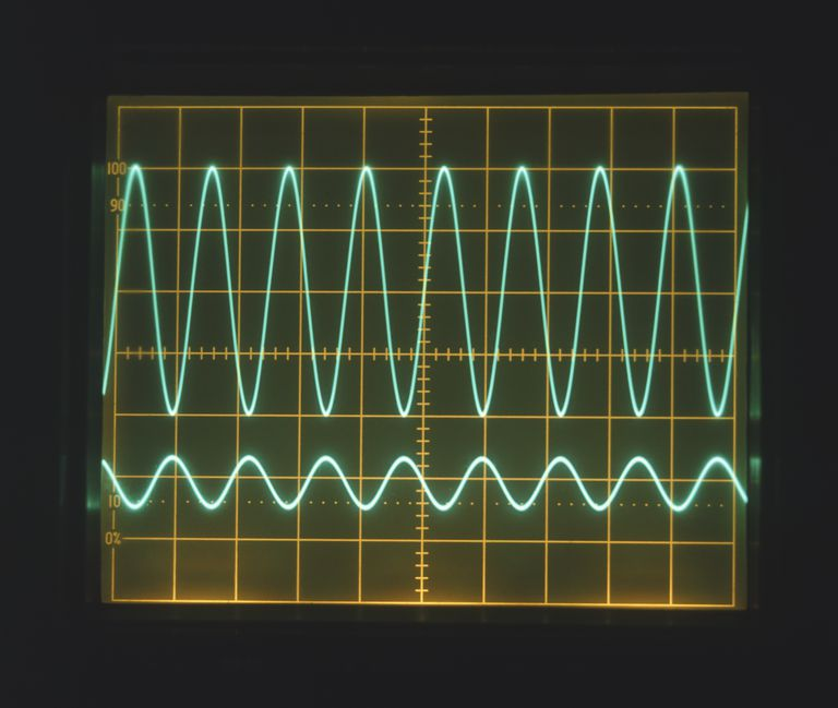High frequency sine waves on oscilloscope screen