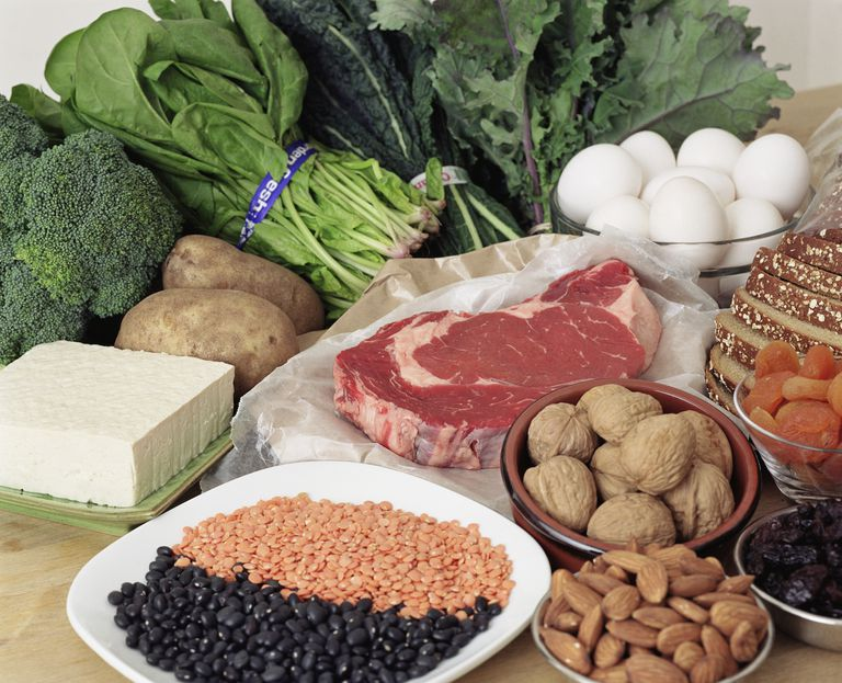 role of high protein diet in weight management The power of protein:  a multitude of studies has shown that dietary protein may help with weight management and obesity  high protein intake sustains weight.