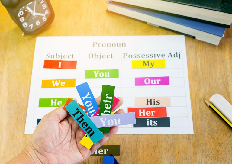 personal pronoun worksheet