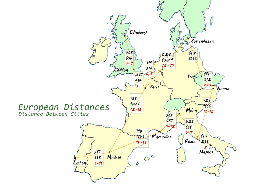 europe distances map