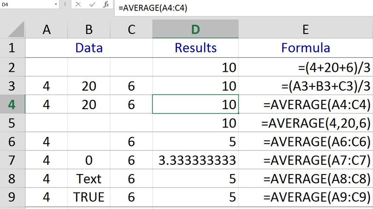 Find the Arithmetic Mean or Average with the Excel Average Function