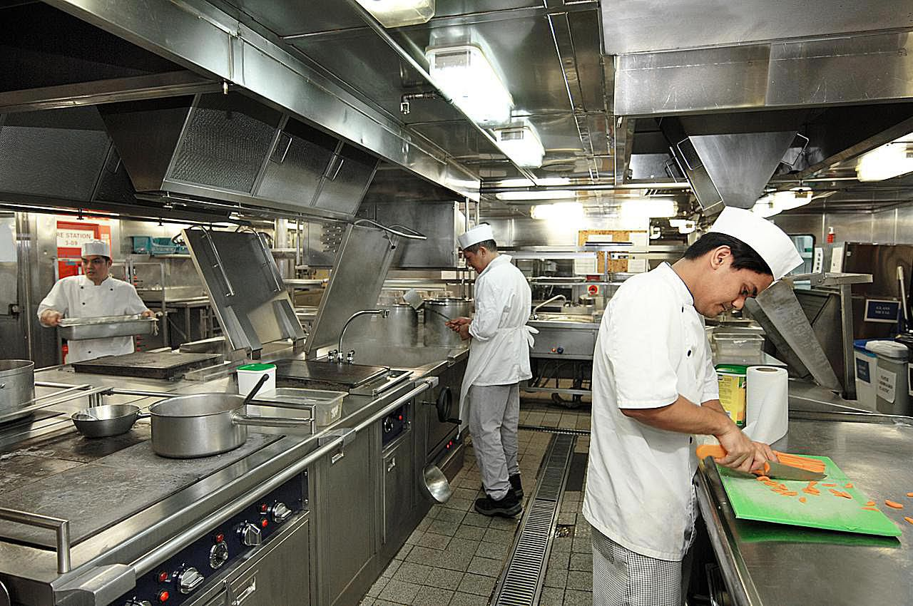 Restaurant Kitchen Cleaning List