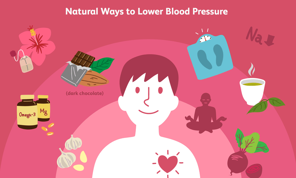 natural hypertension treatment