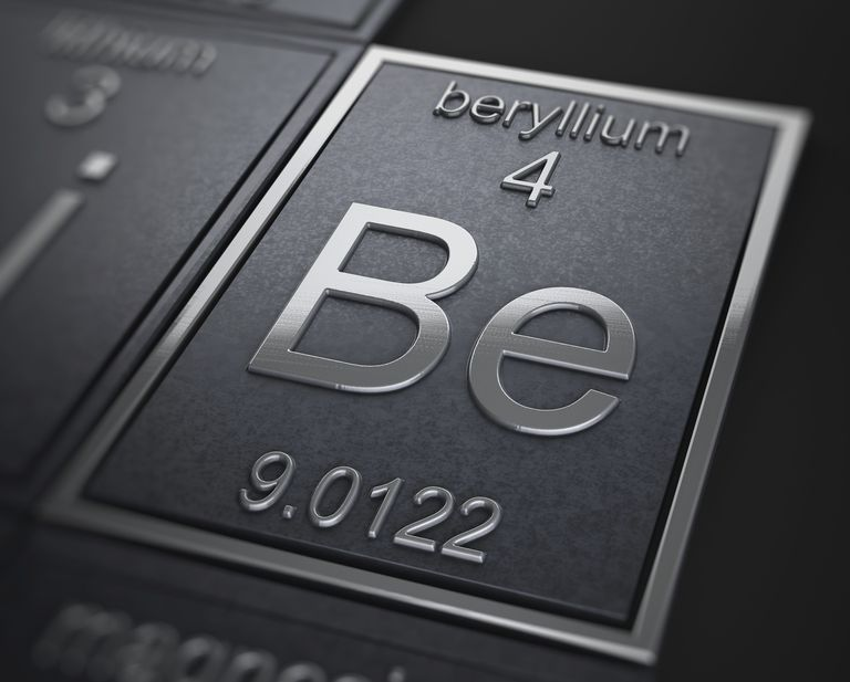 Beryllium (Chemical Element)