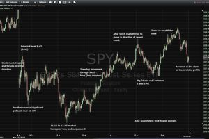 us-stock-market-time-of-day-tendencies---spy.jpg