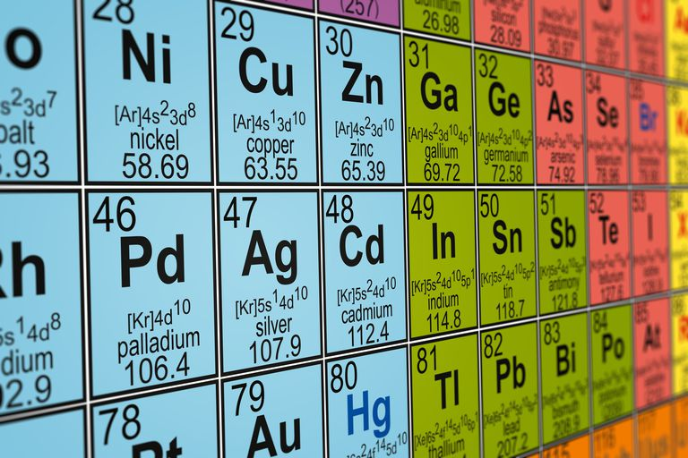 Element list atomic number element name and symbol atomic number element symbol element name share flipboard email print table of elements urtaz