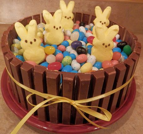 Fun Easter Desserts For Kids