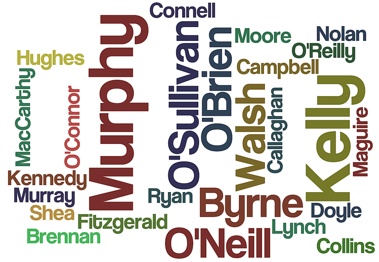 Popular Irish Surnames