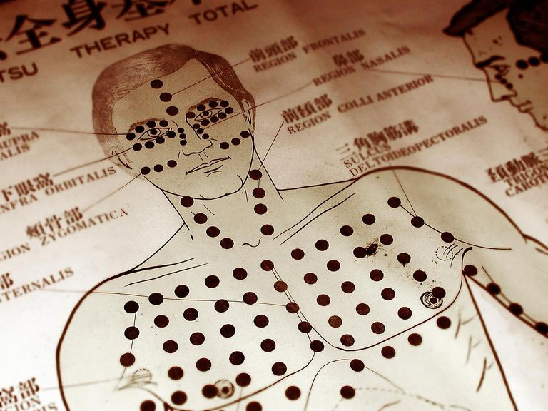 Chinese pressure point chart