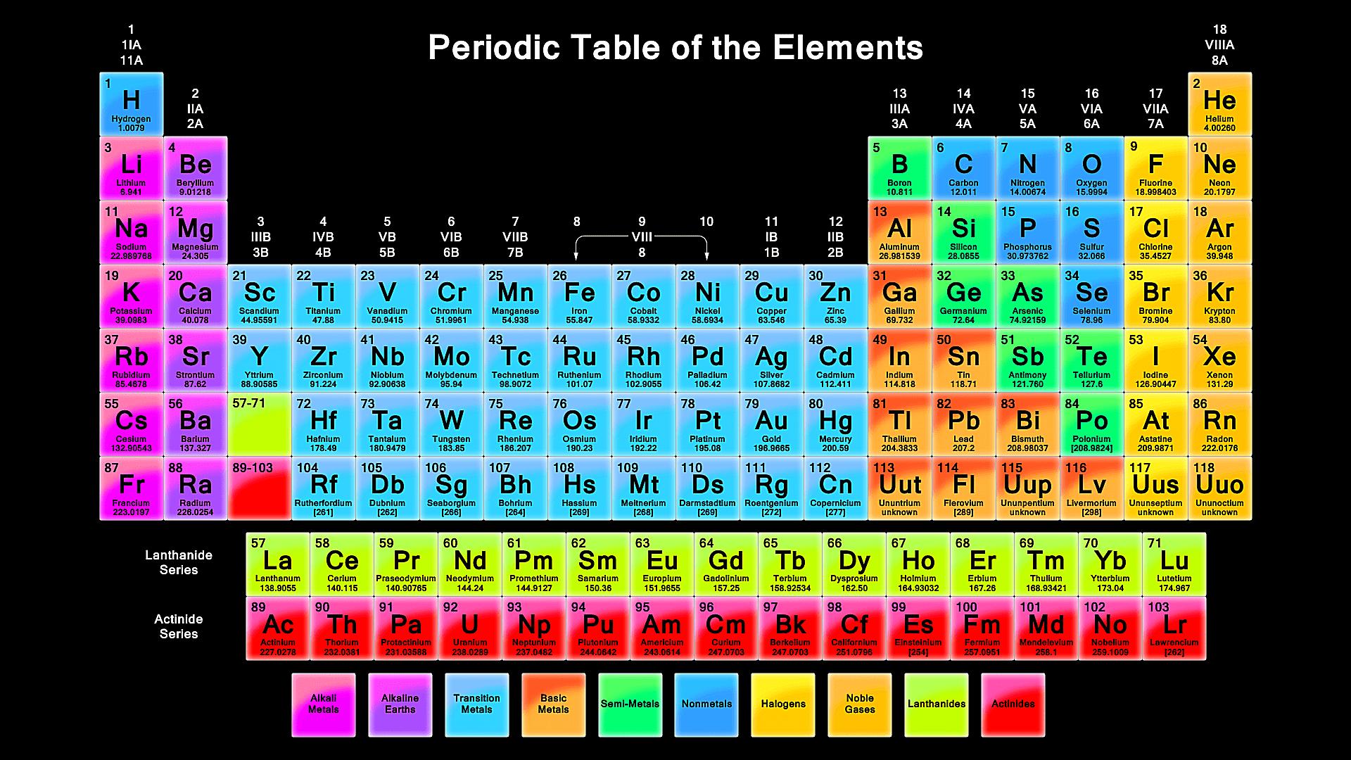 periodic table large print