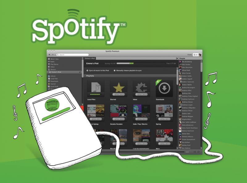 Spotify  collaborative DAW ile ilgili görsel sonucu