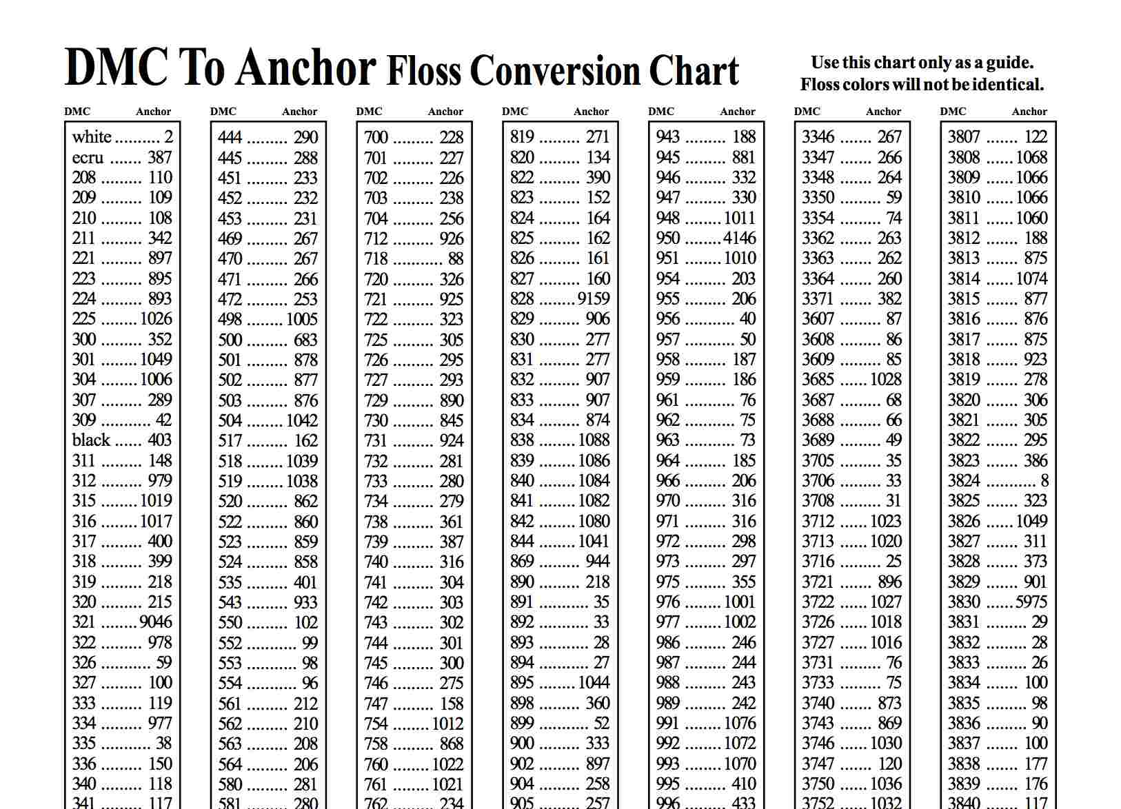 Conversion charts for embroidery thread and floss geenschuldenfo Images