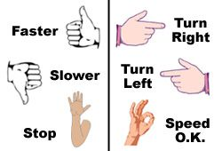 Waterskiing Hand Signals