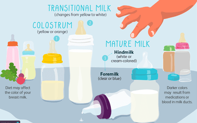 how to help your breast milk let down