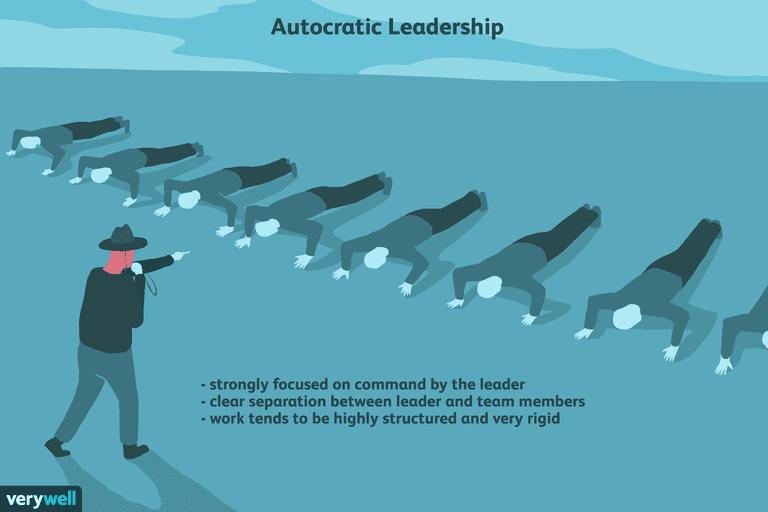 Autocratic Leadership