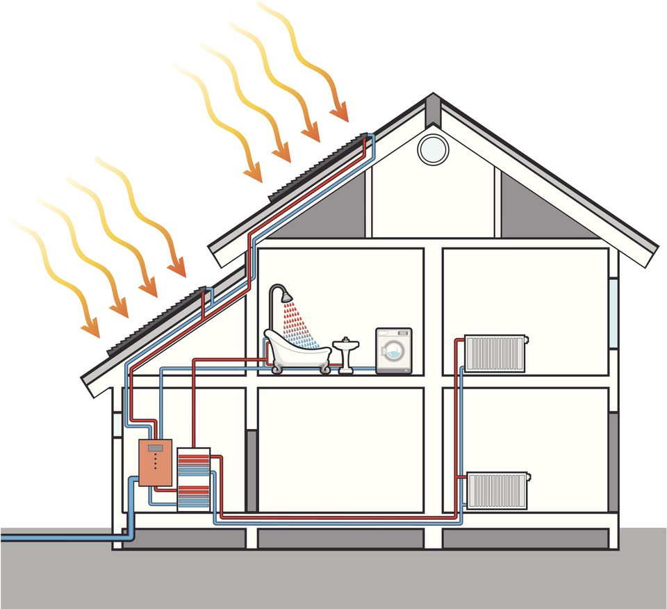 Solar power top 10 solar energy uses for Types of house heating