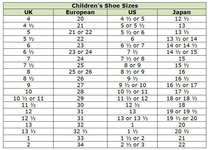 Shoe sizes – Children. With these size charts you can convert children's and babies' shoe sizes between the US, UK and European size systems.